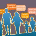 dossier famille