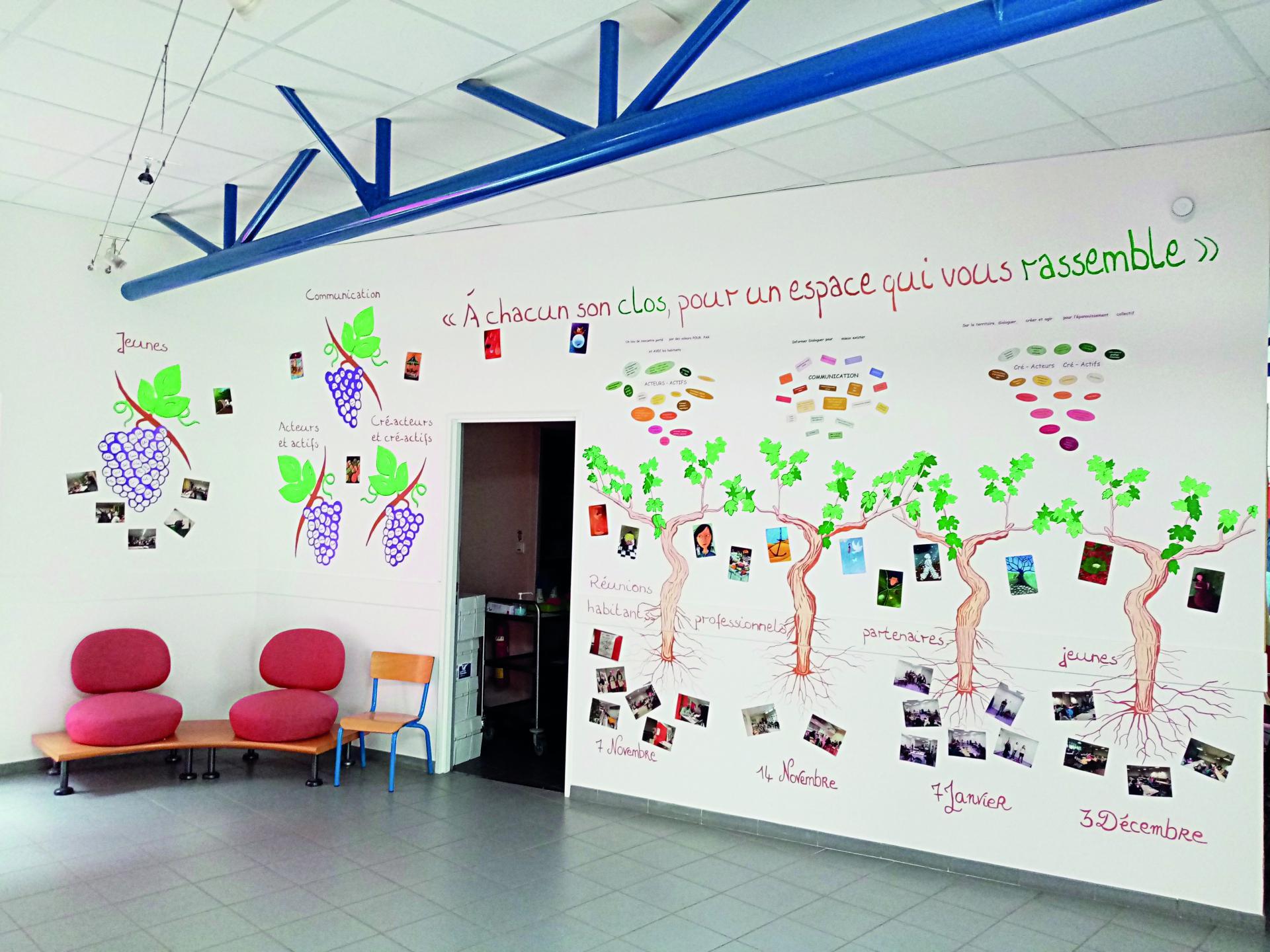 Renouvellement du projet social du centre... pour un espace qui vous rassemble